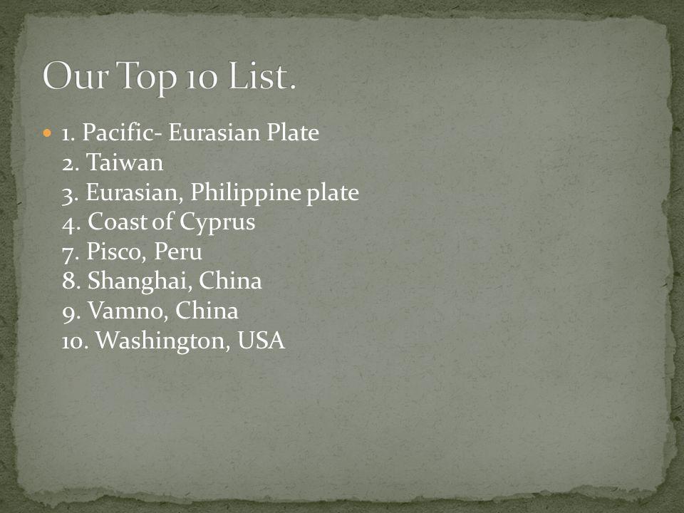 1. Pacific- Eurasian Plate 2. Taiwan 3. Eurasian, Philippine plate 4.