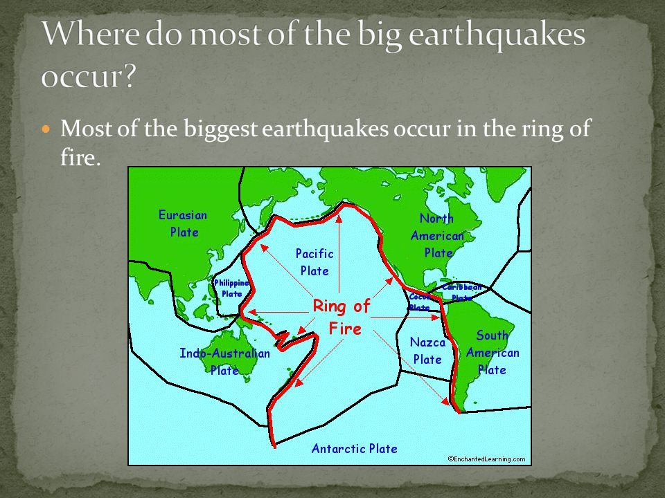 Most of the biggest earthquakes occur in the ring of fire.