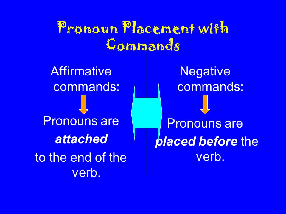 Pronoun Placement with Commands Affirmative commands: Pronouns are attached to the end of the verb. Negative commands: Pronouns are placed before the