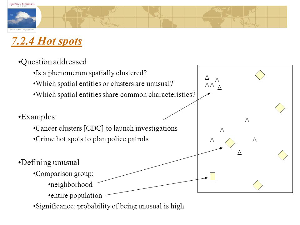 7.2.4 Hot spots Question addressed Is a phenomenon spatially clustered.