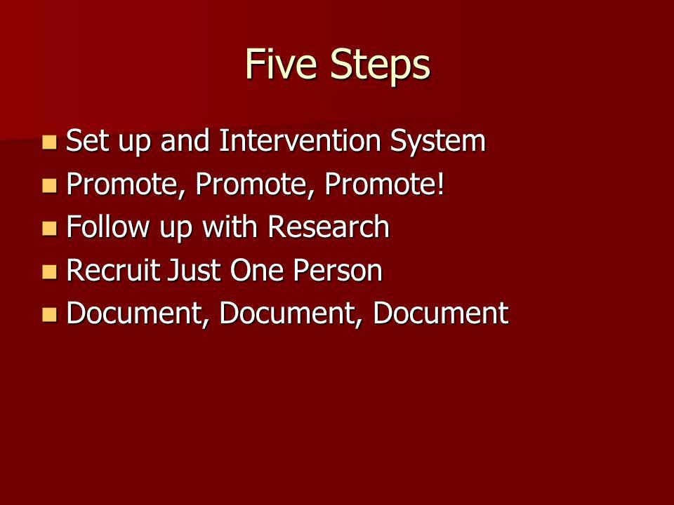 Five Steps Set up and Intervention System Set up and Intervention System Promote, Promote, Promote.