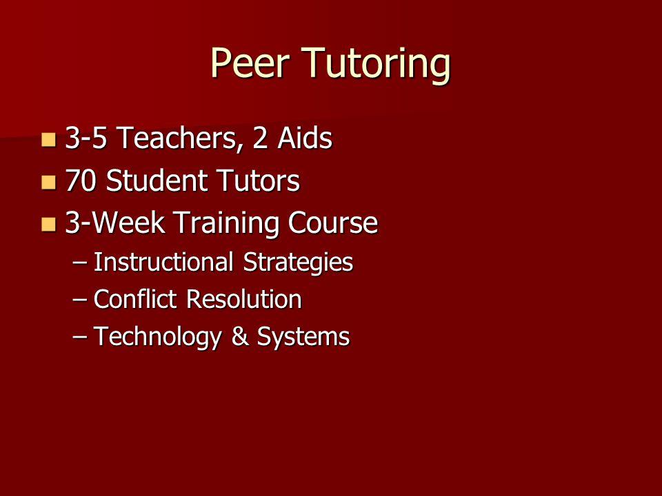 Peer Tutoring 3-5 Teachers, 2 Aids 3-5 Teachers, 2 Aids 70 Student Tutors 70 Student Tutors 3-Week Training Course 3-Week Training Course –Instructional Strategies –Conflict Resolution –Technology & Systems
