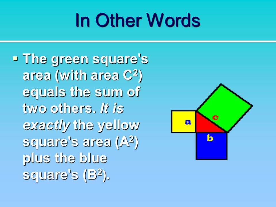 In Other Words  The green square s area (with area C 2 ) equals the sum of two others.