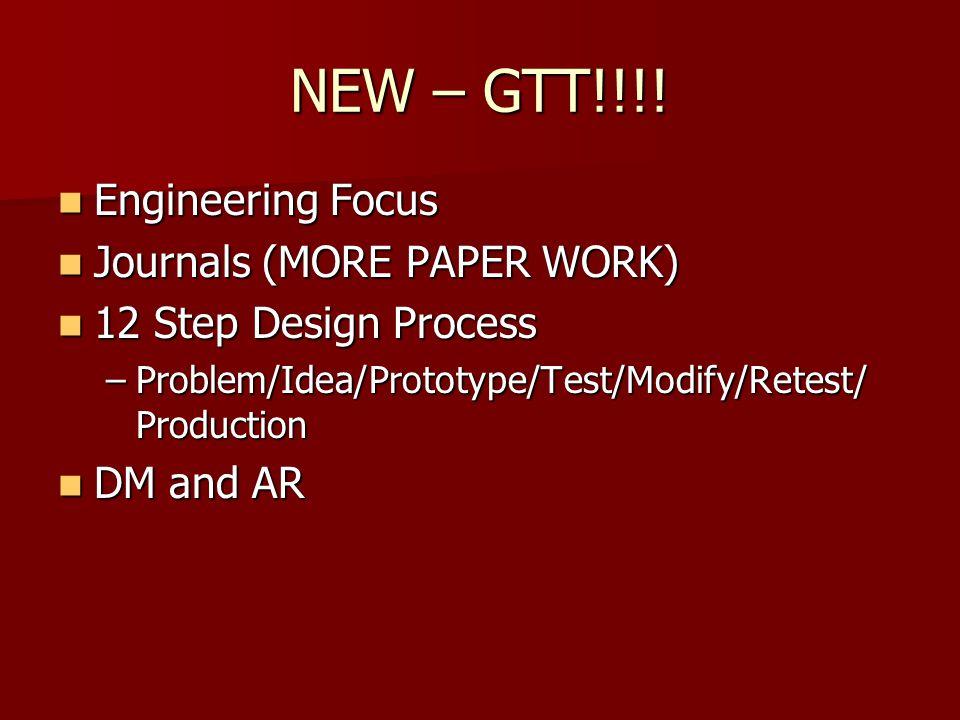 NEW – GTT!!!.