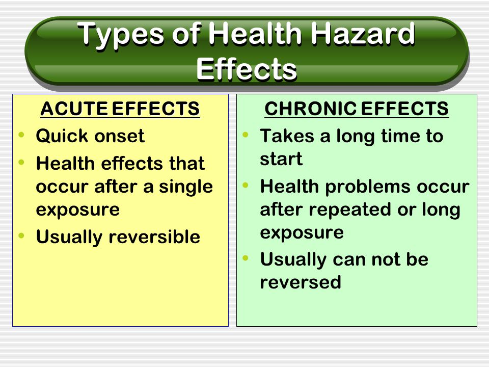 Types of Health Hazard Effects ACUTE EFFECTS Quick onset Health effects that occur after a single exposure Usually reversible CHRONIC EFFECTS Takes a long time to start Health problems occur after repeated or long exposure Usually can not be reversed