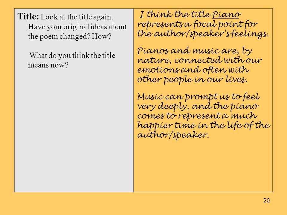 Title: Look at the title again. Have your original ideas about the poem changed? How? What do you think the title means now? I think the title Piano r