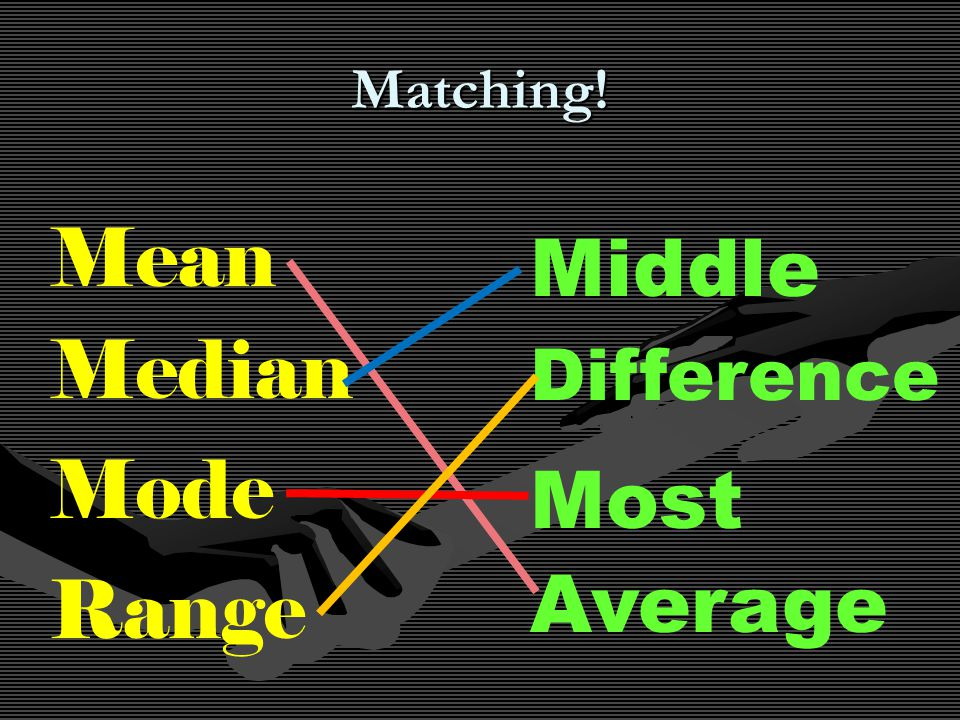 Matching! Mean Range Mode Median Middle Most Difference Average
