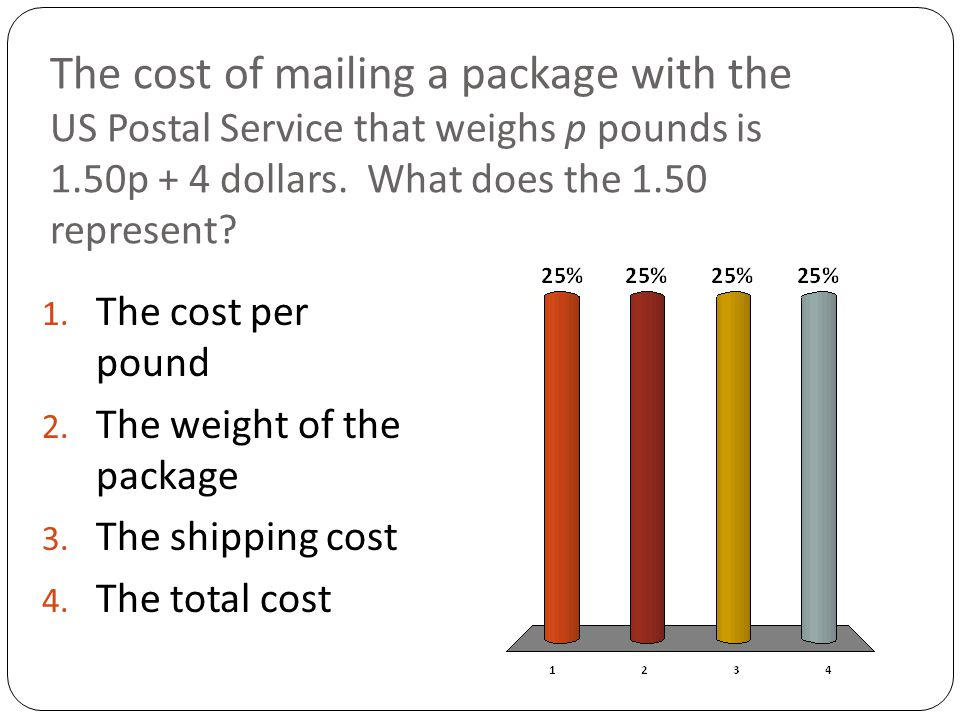 The cost of mailing a package with the US Postal Service that weighs p pounds is 1.50p + 4 dollars.