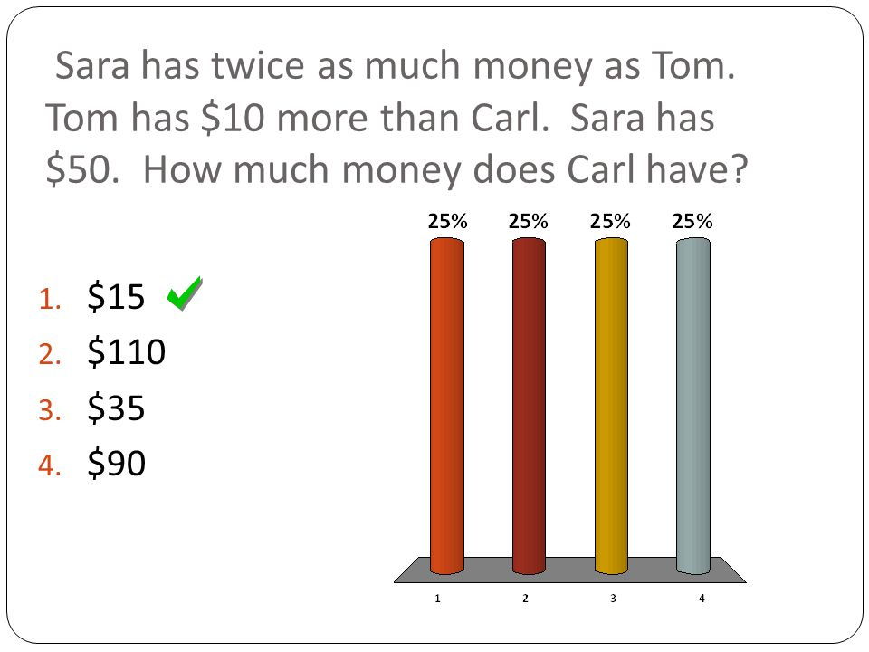 Sara has twice as much money as Tom. Tom has $10 more than Carl. Sara has $50. How much money does Carl have? 1. $15 2. $110 3. $35 4. $90