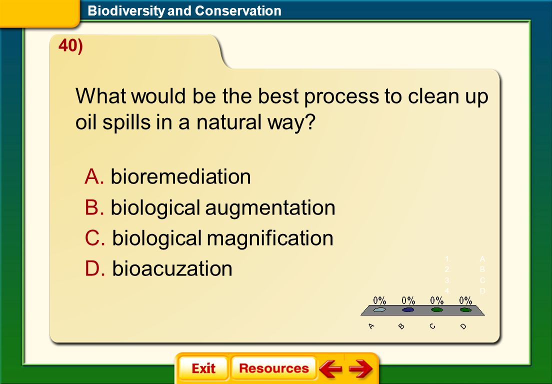 FQ 7 Biodiversity and Conservation A.bioremediation B.