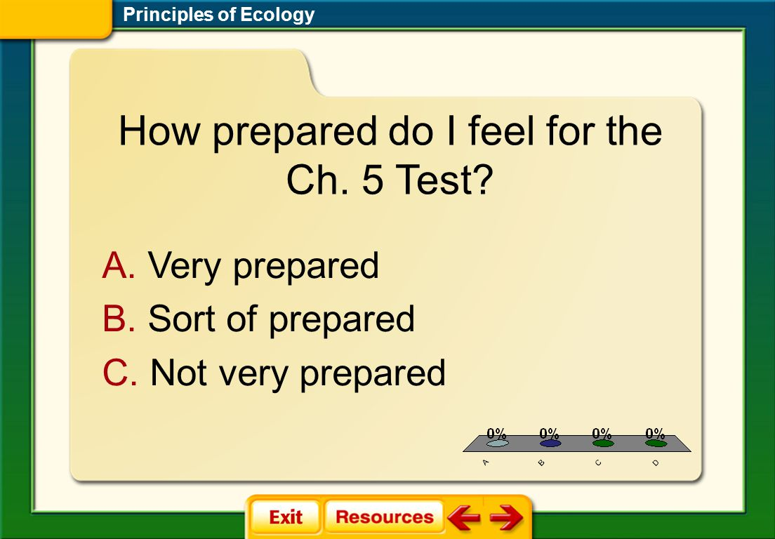 1.A 2.B 3.C 4.D CDQ 1 A. Very prepared B. Sort of prepared C. Not very prepared Principles of Ecology How prepared do I feel for the Ch. 5 Test?