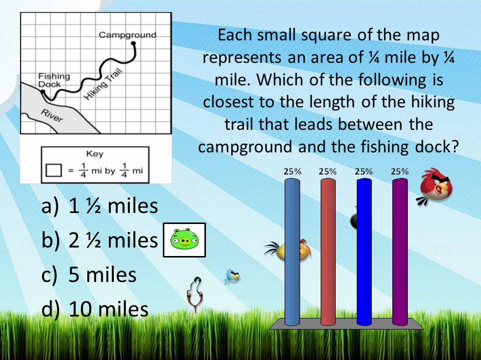 Each small square of the map represents an area of ¼ mile by ¼ mile. Which of the following is closest to the length of the hiking trail that leads be