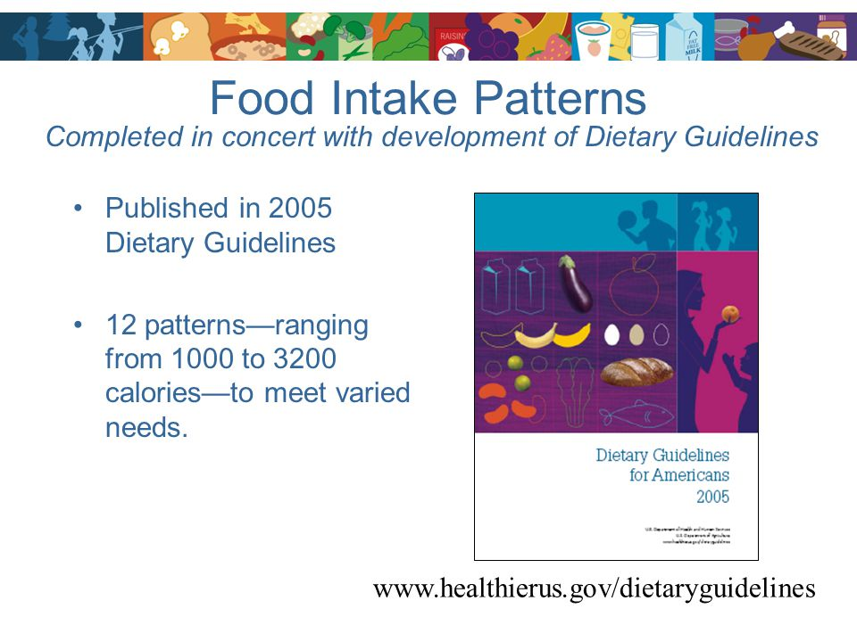 Food Intake Patterns Published in 2005 Dietary Guidelines 12 patterns—ranging from 1000 to 3200 calories—to meet varied needs. Completed in concert wi
