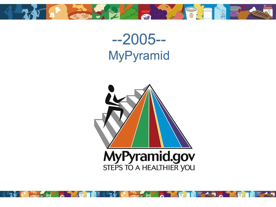 --2005-- MyPyramid