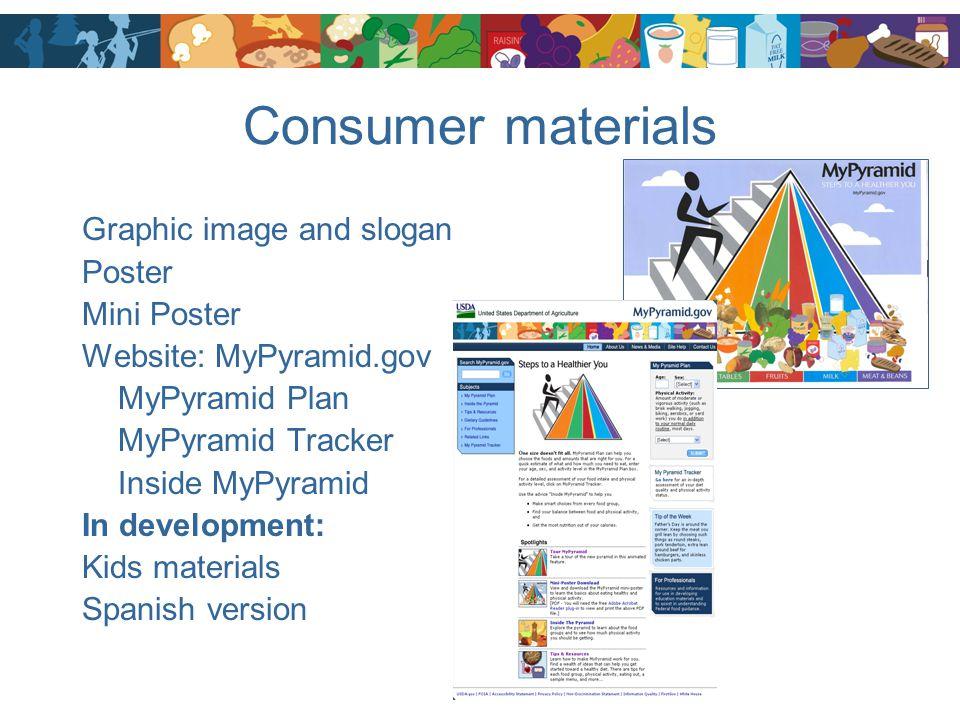 Consumer materials Graphic image and slogan Poster Mini Poster Website: MyPyramid.gov MyPyramid Plan MyPyramid Tracker Inside MyPyramid In development