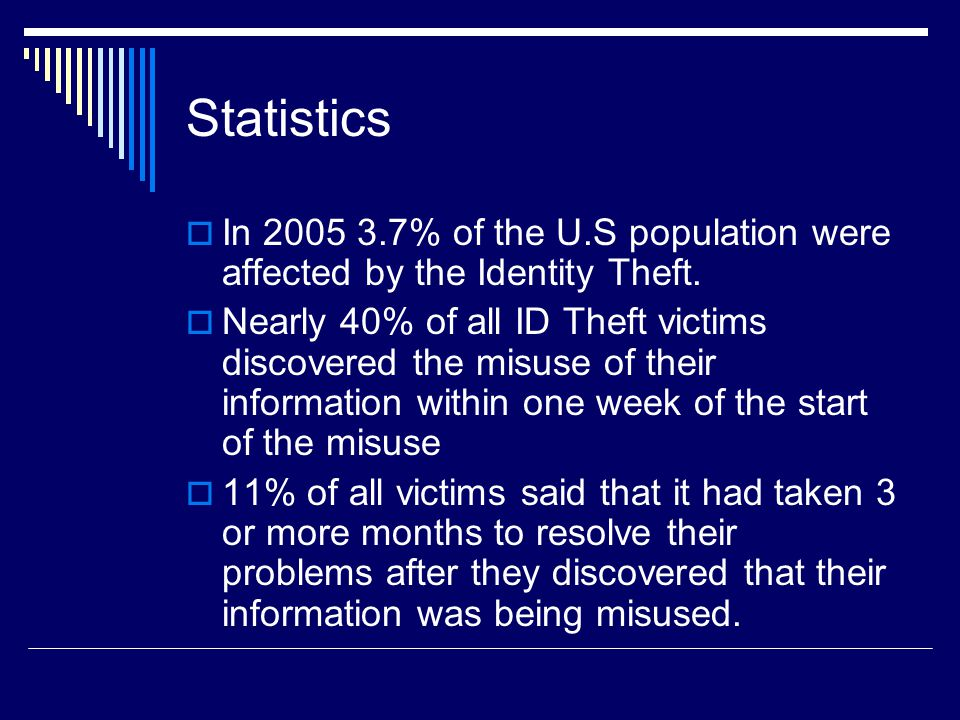 Statistics  In % of the U.S population were affected by the Identity Theft.