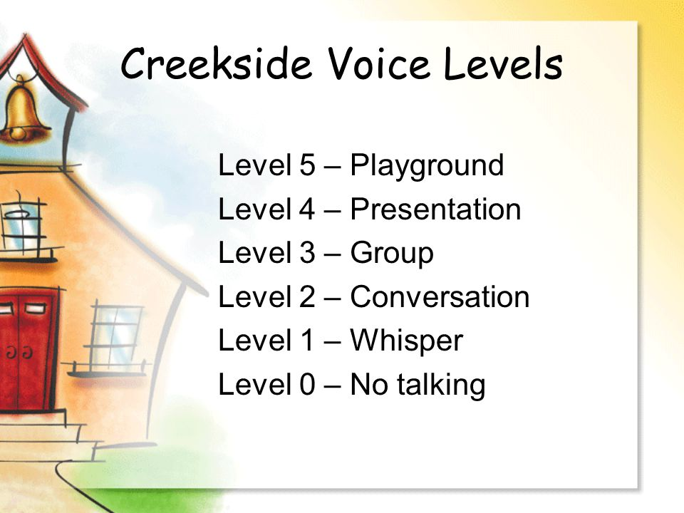Creekside Voice Levels Level 5 – Playground Level 4 – Presentation Level 3 – Group Level 2 – Conversation Level 1 – Whisper Level 0 – No talking