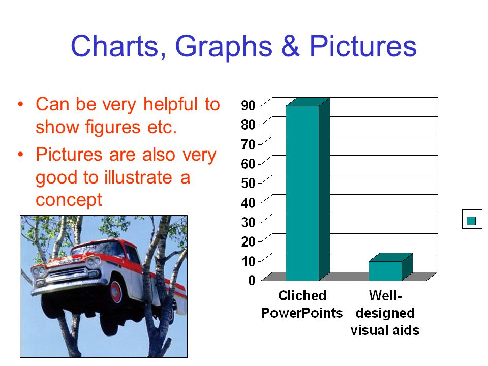 Charts, Graphs & Pictures Can be very helpful to show figures etc.