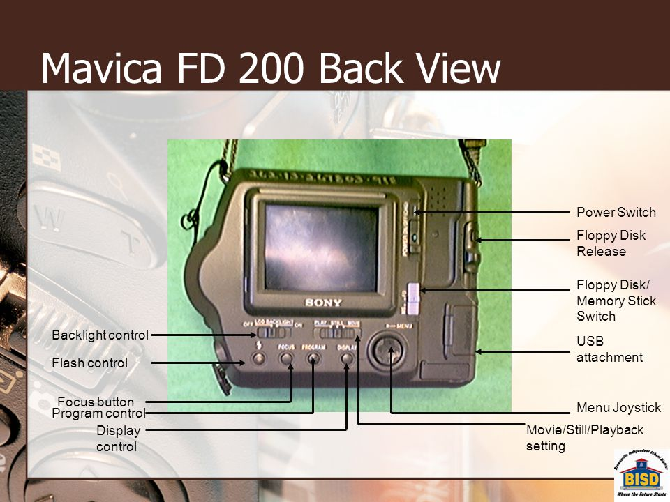 Mavica FD 200 Back View Floppy Disk Release USB attachment Floppy Disk/ Memory Stick Switch Menu Joystick Display control Program control Focus button