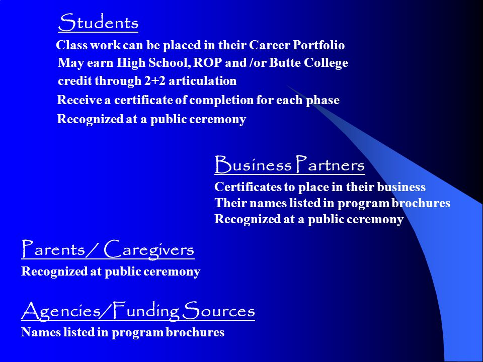 Y.E.S. Recognition Students Business Partners Agencies / Funding Sources Parents / Caregivers