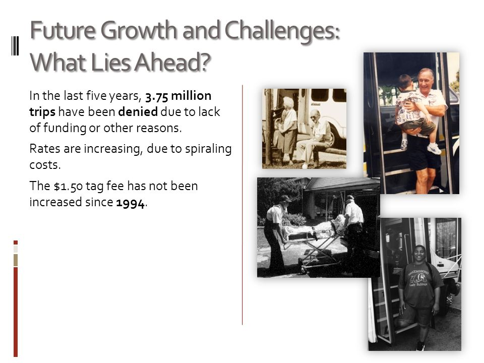 Future Growth and Challenges: What Lies Ahead.