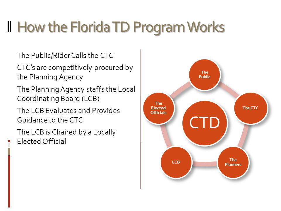 How the Florida TD Program Works The Public/Rider Calls the CTC CTC's are competitively procured by the Planning Agency The Planning Agency staffs the Local Coordinating Board (LCB) The LCB Evaluates and Provides Guidance to the CTC The LCB is Chaired by a Locally Elected Official CTD The Public The CTC The Planners LCB The Elected Officials