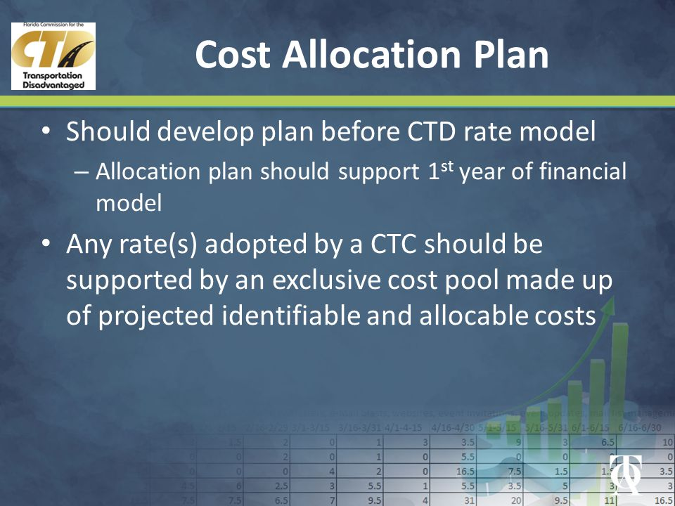 Cost Allocation Plan Should develop plan before CTD rate model – Allocation plan should support 1 st year of financial model Any rate(s) adopted by a CTC should be supported by an exclusive cost pool made up of projected identifiable and allocable costs