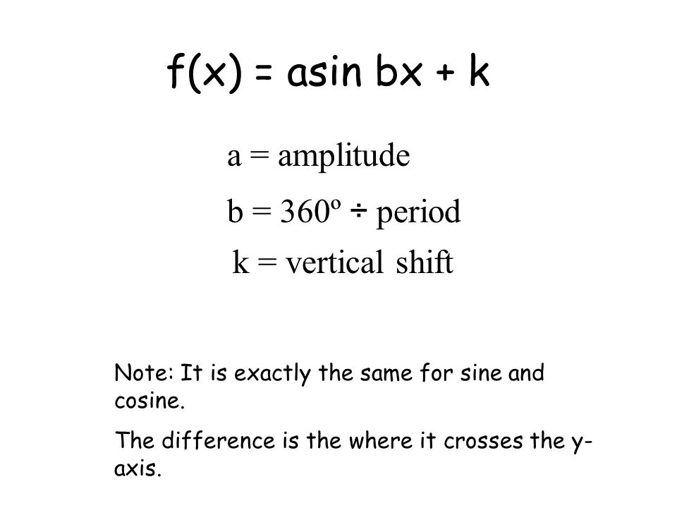 f(x) = asin bx + k a = amplitude Note: It is exactly the same for sine and cosine. The difference is the where it crosses the y- axis. b = 360º ÷ peri