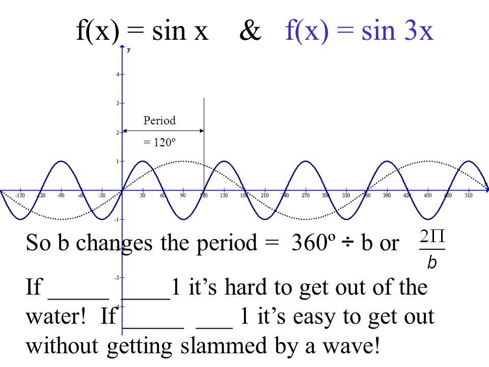 f(x) = sin x & f(x) = sin 3x So b changes the period = 360º ÷ b or If _____ ____1 it's hard to get out of the water! If _____ ___ 1 it's easy to get o