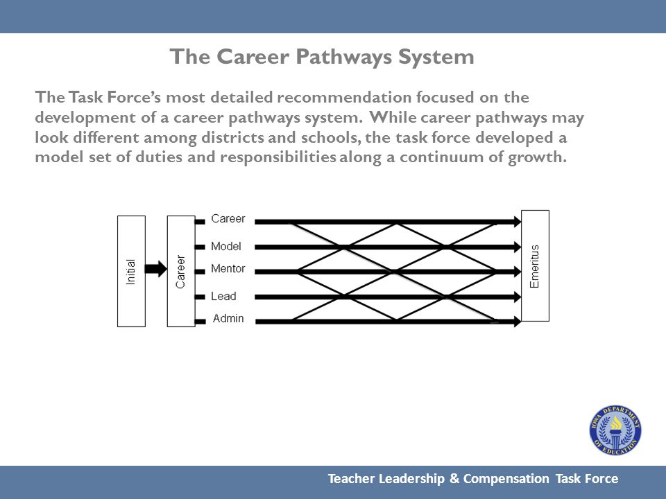 The Career Pathways System The Task Force's most detailed recommendation focused on the development of a career pathways system.
