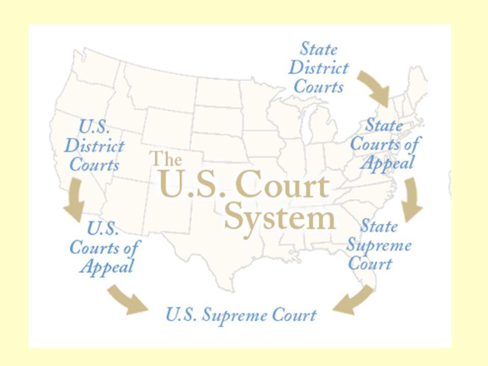 US Circuit Courts