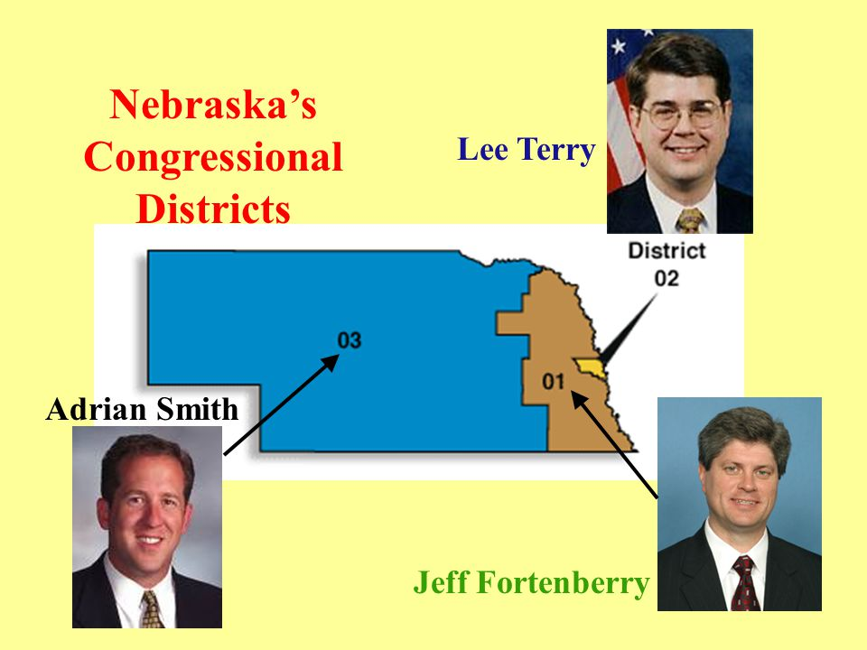 Nebraska's Congressional Districts Lee Terry Jeff Fortenberry Adrian Smith