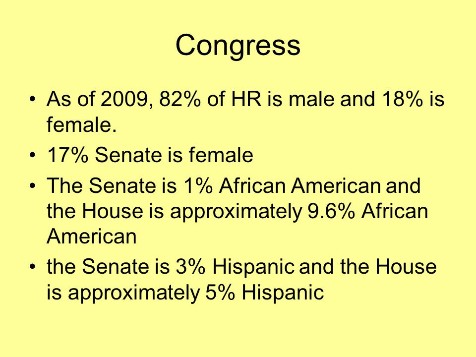 Congress As of 2009, 82% of HR is male and 18% is female.