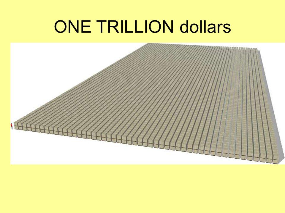 ONE TRILLION dollars