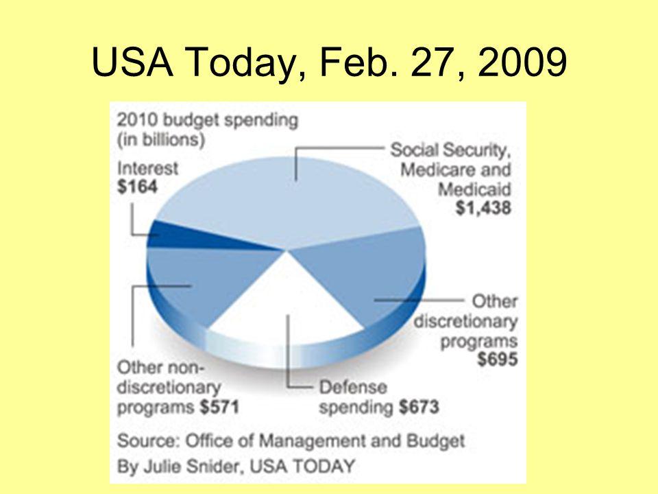 USA Today, Feb. 27, 2009