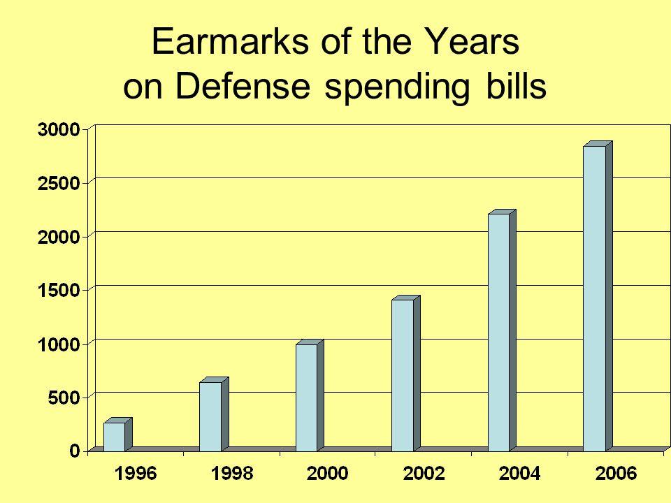 Earmarks of the Years on Defense spending bills