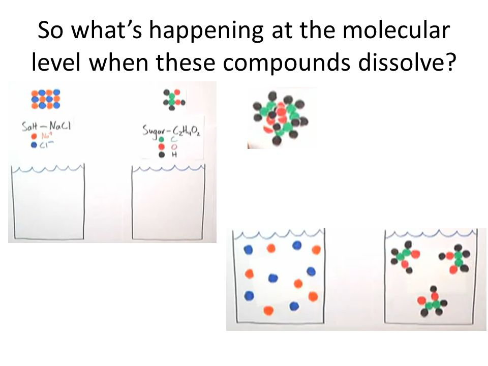 So what's happening at the molecular level when these compounds dissolve?