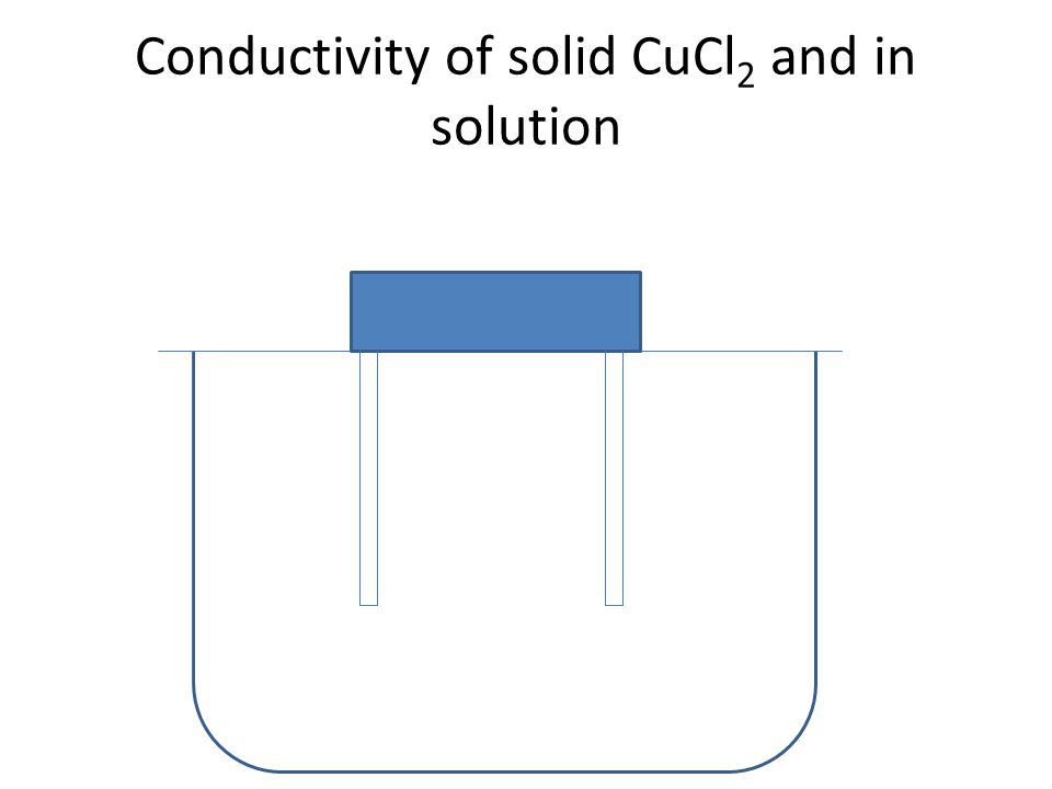 Conductivity of solid CuCl 2 and in solution