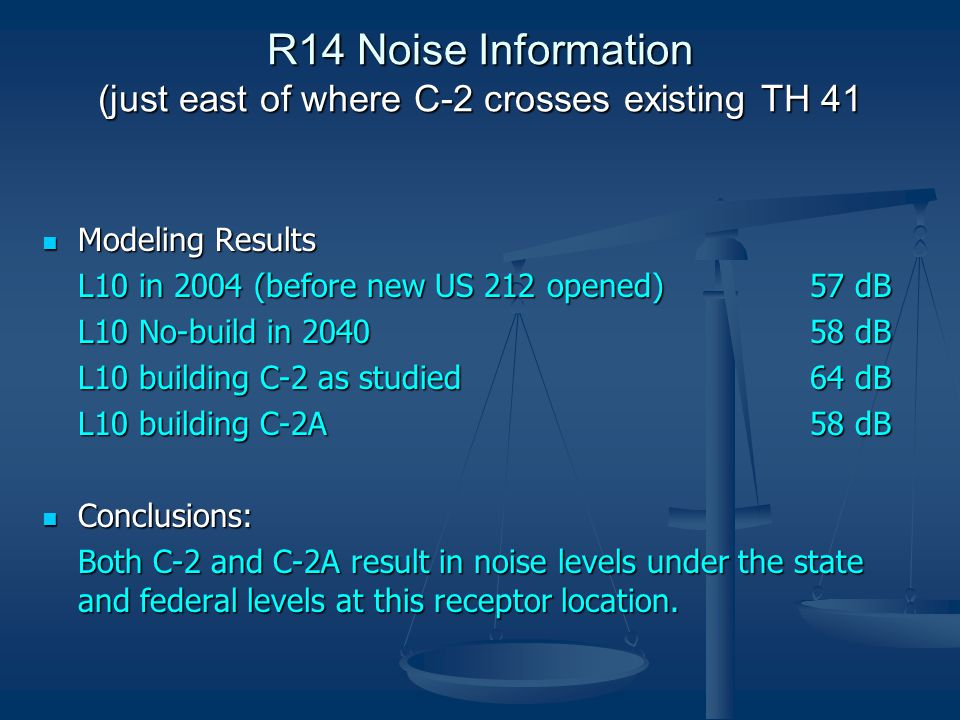 R14 Noise Information (just east of where C-2 crosses existing TH 41 Modeling Results Modeling Results L10 in 2004 (before new US 212 opened)57 dB L10 No-build in 2040 58 dB L10 building C-2 as studied64 dB L10 building C-2A 58 dB Conclusions: Conclusions: Both C-2 and C-2A result in noise levels under the state and federal levels at this receptor location.