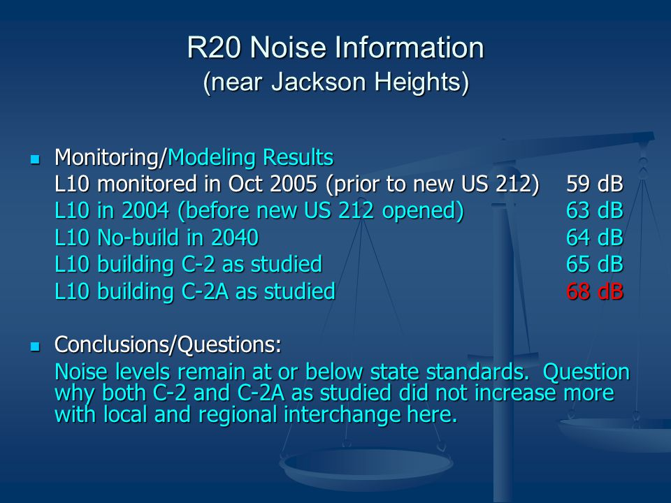 R20 Noise Information (near Jackson Heights) Monitoring/Modeling Results Monitoring/Modeling Results L10 monitored in Oct 2005 (prior to new US 212)59 dB L10 in 2004 (before new US 212 opened)63 dB L10 No-build in 2040 64 dB L10 building C-2 as studied65 dB L10 building C-2A as studied68 dB Conclusions/Questions: Conclusions/Questions: Noise levels remain at or below state standards.