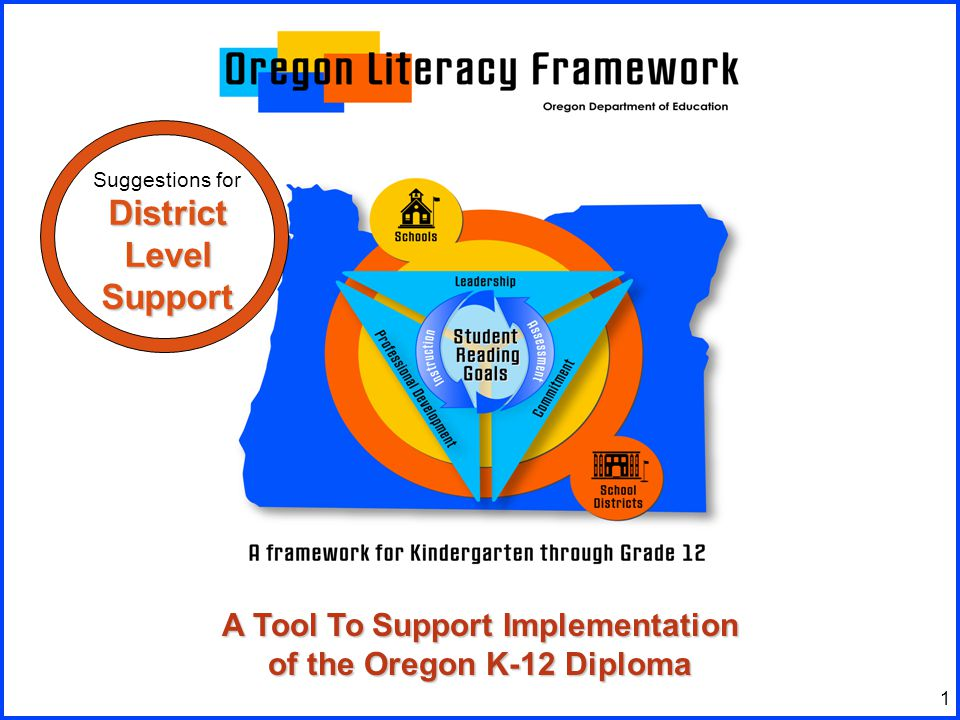1 A Tool To Support Implementation of the Oregon K-12 Diploma District Level Support Suggestions for District Level Support