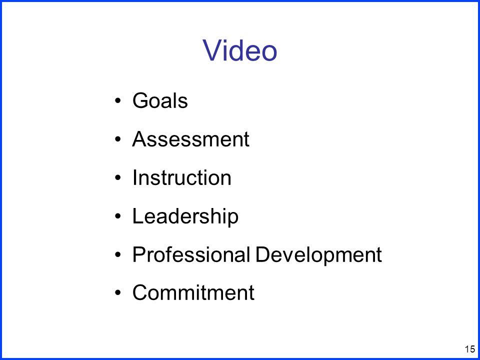 15 Video Goals Assessment Instruction Leadership Professional Development Commitment