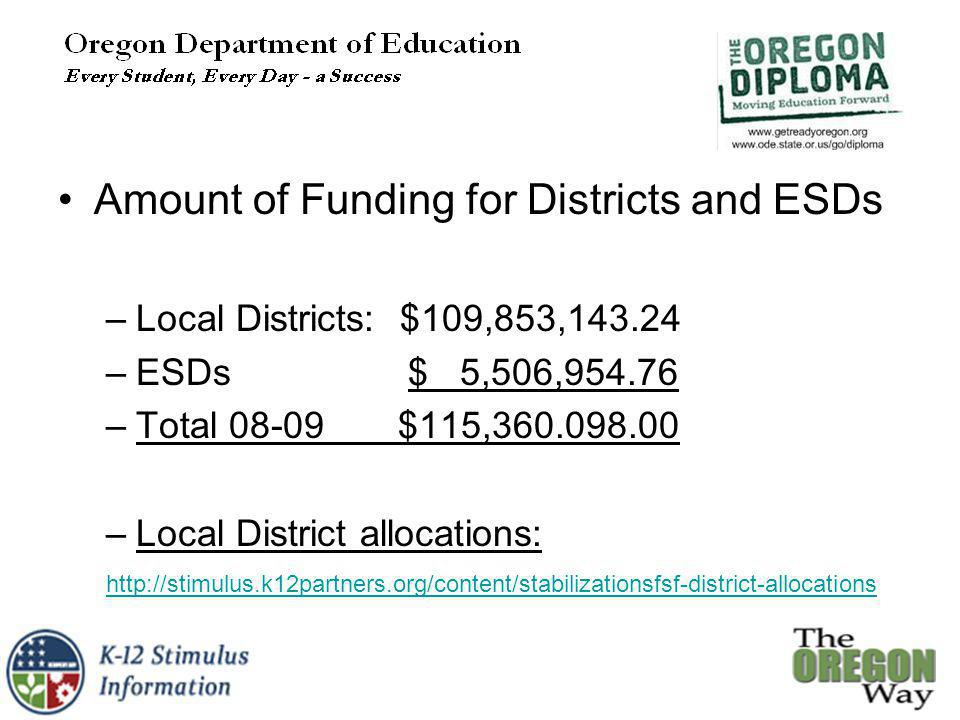 Amount of Funding for Districts and ESDs –Local Districts: $109,853,143.24 –ESDs $ 5,506,954.76 –Total 08-09 $115,360.098.00 –Local District allocations: http://stimulus.k12partners.org/content/stabilizationsfsf-district-allocations