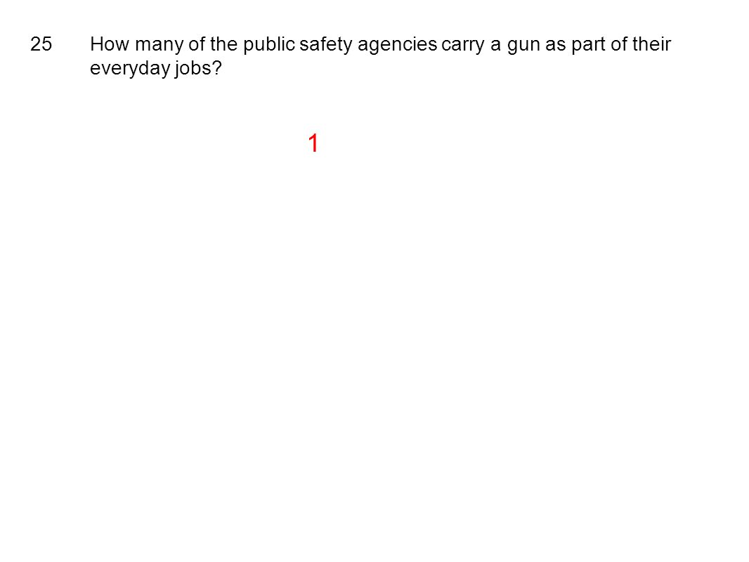 25How many of the public safety agencies carry a gun as part of their everyday jobs 1