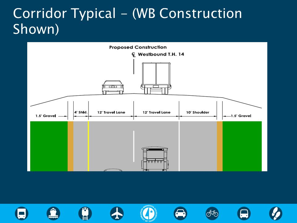 Corridor Typical - (WB Construction Shown)