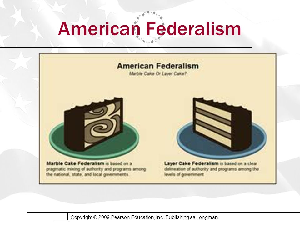 Copyright © 2009 Pearson Education, Inc. Publishing as Longman. American Federalism