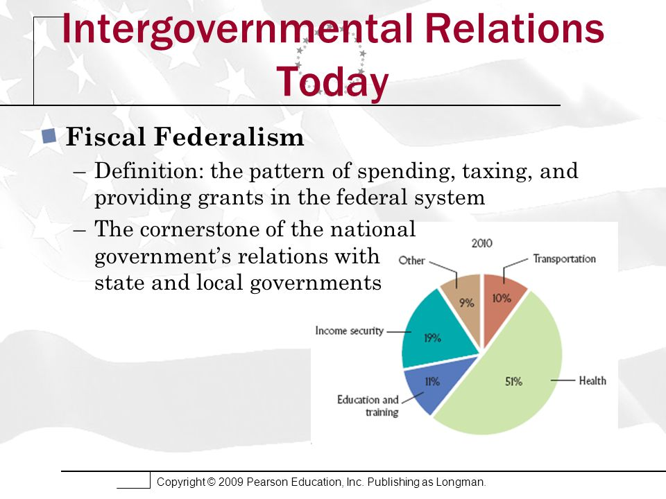 Copyright © 2009 Pearson Education, Inc. Publishing as Longman. Intergovernmental Relations Today Fiscal Federalism –Definition: the pattern of spendi