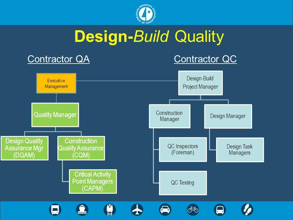 Design-Build Quality Design-Build Project Manager Construction Manager QC Inspectors (Foreman) QC Testing Design Manager Design Task Managers Quality