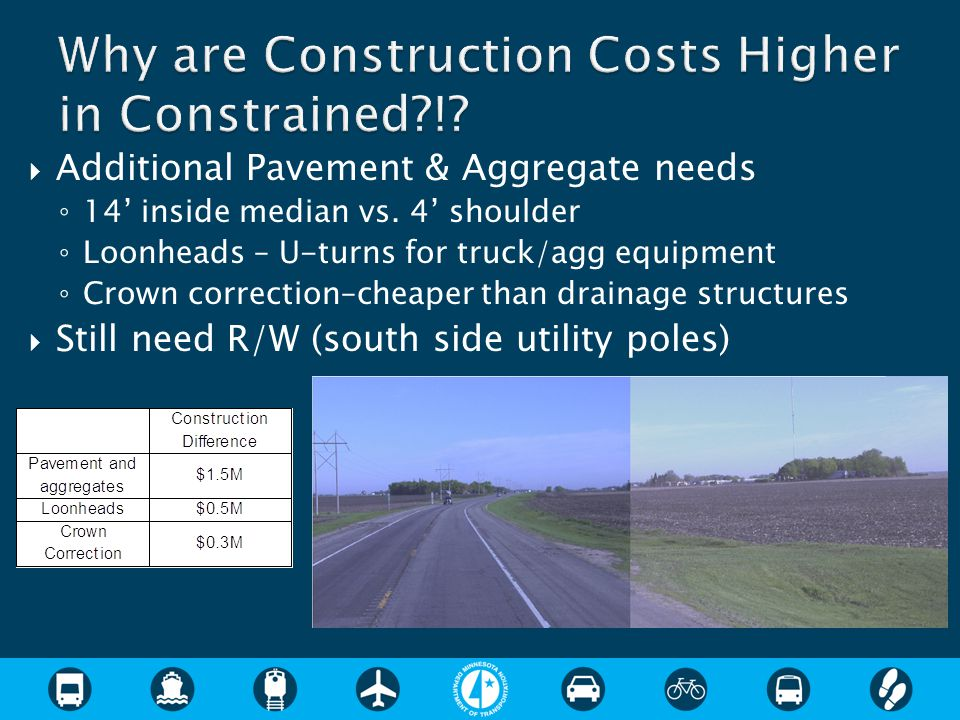  Additional Pavement & Aggregate needs ◦ 14' inside median vs.