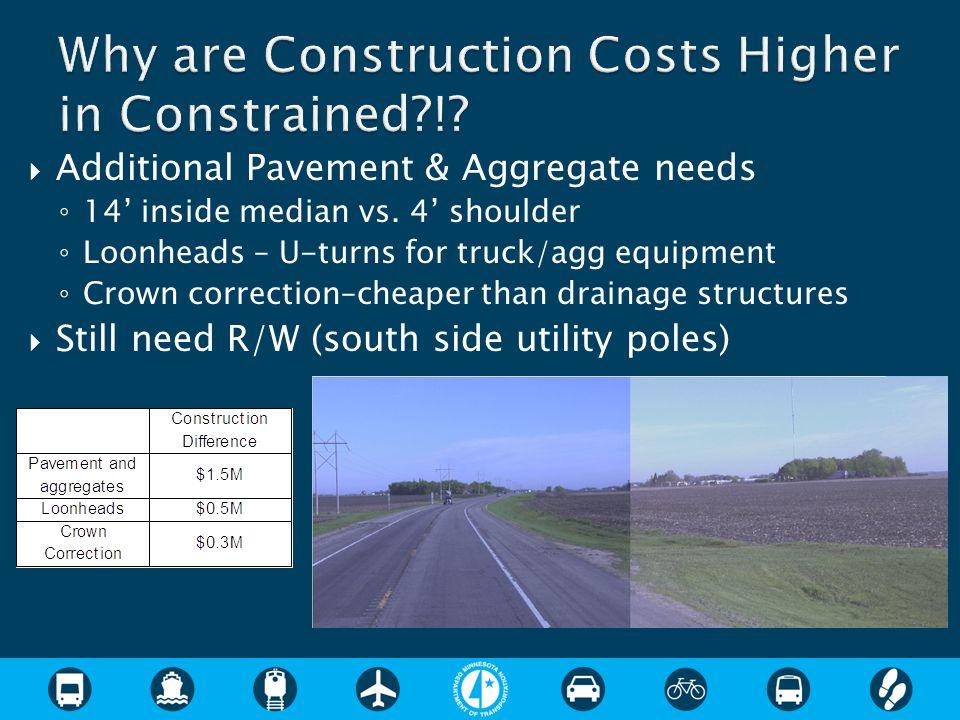  Additional Pavement & Aggregate needs ◦ 14' inside median vs.